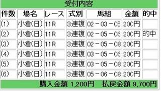 2011年4月17日小倉11R3連複4850円.jpg