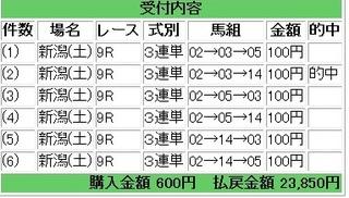 2011年4月23日新潟9R23850円的中.jpg