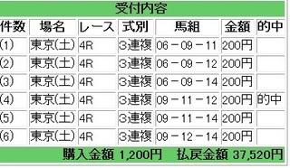 2011年4月30日東京4R3連複18760円.jpg