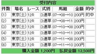 2011年5月7日東京12R6750円.jpg