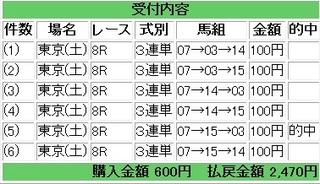 2011年5月7日東京8R2470円.jpg
