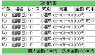 2011年6月19日函館1R8630円.jpg