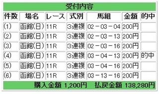 2011年7月24日函館記念3連複69140円.jpg