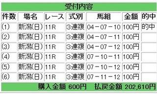 2011年7月24日新潟11R3連複201610円.jpg