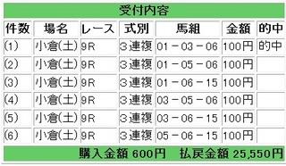 2011年9月3日小倉9R25550円3連複.jpg
