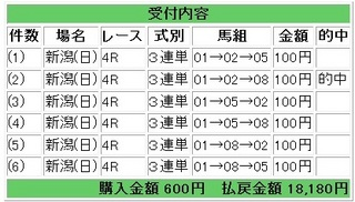 2011年9月4日新潟4R18180円.jpg