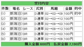 2011年9月4日新潟8R7190円.jpg