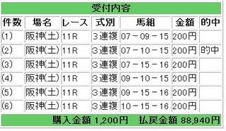 2012年4月7日阪神牝馬S44470円3連複.jpg