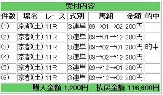 2012年10月06日京都11R58300円デイリー杯2歳ステークス.jpg
