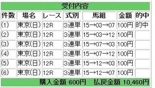 2012年10月07日東京12R10460円.jpg