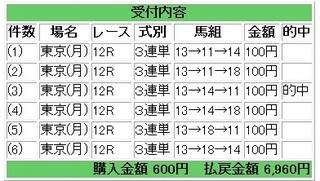 2012年10月08日東京12R6969円.jpg