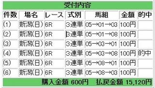 2012年10月14日新潟6R15120円.jpg