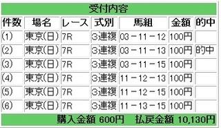 2012年10月21日東京7R10130円3連複.jpg