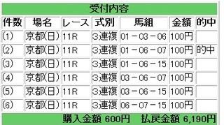 2012年10月28日京都11R6190円3連複.jpg