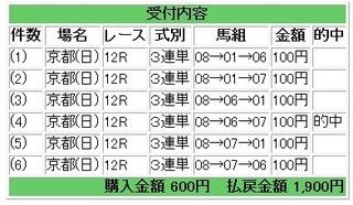 2012年11月04日京都12R1900円.jpg