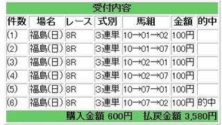 2012年11月04日福島8R3580円.jpg