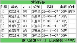2012年1月15日京都10R5650円.jpg