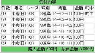 2012年1月15日小倉10R8090円.jpg