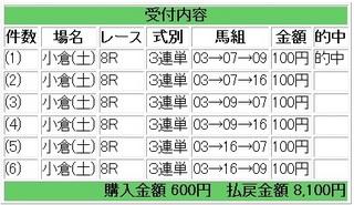 2012年1月21日小倉8R8100円.jpg