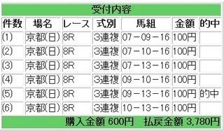 2012年1月8日京都8R2780円3連複.jpg