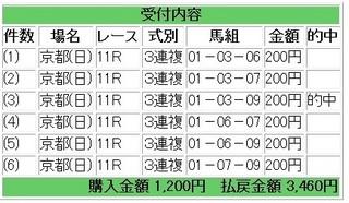 2012年2月12日京都記念3連複6点1730円.jpg