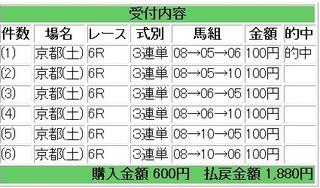 2012年2月4日京都6R1880円.jpg