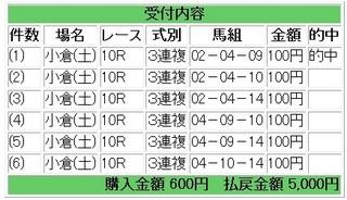 2012年2月4日小倉10R5000円3連複.jpg