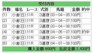 2012年2月5日小倉11R2430円3連複.jpg