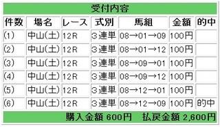 2012年3月24日中山12R2600円.jpg