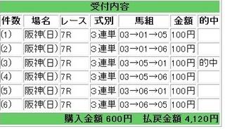 2012年3月25日阪神7R4120円.jpg