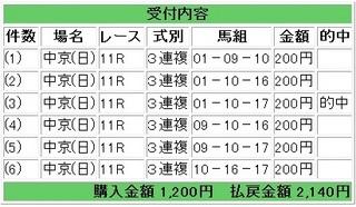 2012年3月25日高松宮記念3連複1070円.jpg