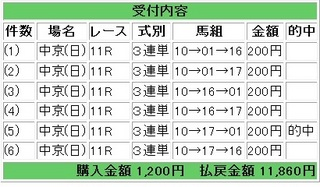 2012年3月25日高松宮記念5930円.jpg