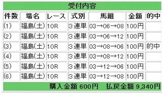 2012年4月14日福島10R9340円.jpg