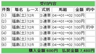 2012年4月14日福島12R7480円.jpg