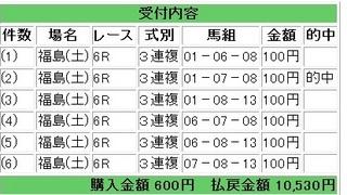 2012年4月21日福島6R10530円3連複.jpg