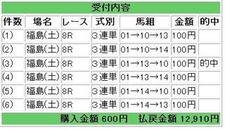2012年4月21日福島7R12910円.jpg