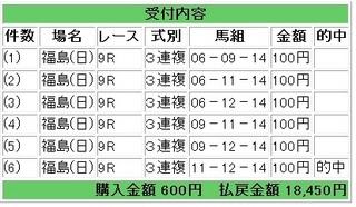 2012年4月22日福島9R18450円3連複.jpg