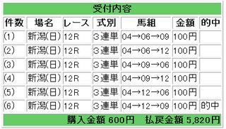 2012年5月13日新潟12R5820円.png