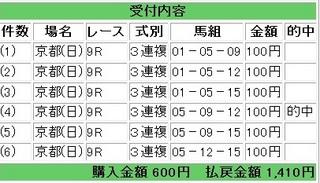 2012年5月27日京都9R1410円3連複.jpg