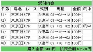 2012年5月27日東京7R6570円.jpg