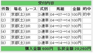 2012年5月5日京都8R20260円.jpg