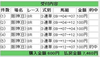 2012年6月10日阪神8R7460円.jpg