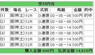 2012年6月16日阪神12R14620円3連複.jpg