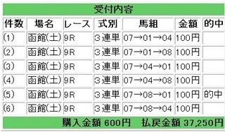 2012年6月23日函館9R37250円.jpg