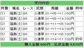 2012年6月23日福島9R4970円.jpg