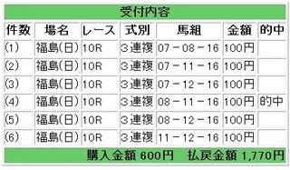 2012年6月24日福島1770円3連複.jpg