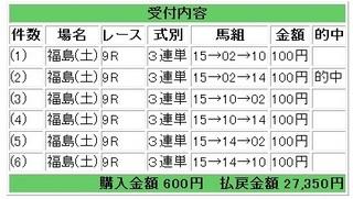 2012年6月30日福島9R27350円.jpg