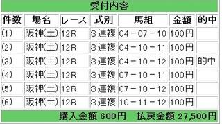 2012年6月9日阪神12R27500円3連複.jpg