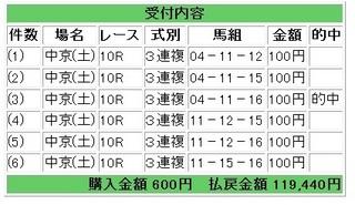 2012年7月14日中京10R119440円3連複.jpg