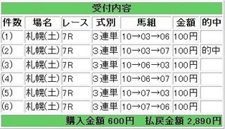 2012年7月21日札幌7R2890円.jpg
